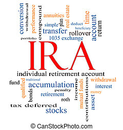 IRA Word Cloud Concept with great terms such as individual,...