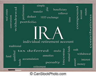 IRA Word Cloud Concept on a Blackboard with great terms such as individual, retirement, account, plan and more.
