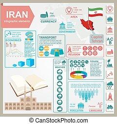 Iran infographics, statistical data, sights. Vector illustration