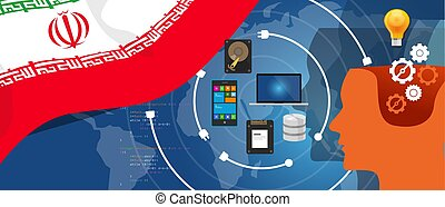 Iran information technology digital infrastructure connecting business data via internet network using computer software an electronic innovation