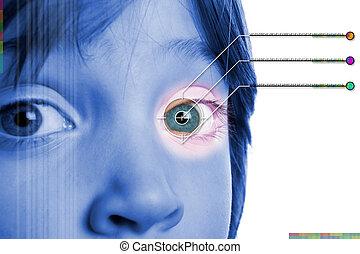 Iris scanbiometric identity