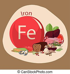 Iron. - Eating, rich in iron. Natural Organic Food