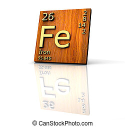 Iron form Periodic Table of Elements  - wood board - 3d made