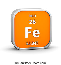 Iron material sign - Iron material on the periodic table. ...