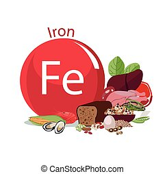 iron02 - Iron. Food sources . Eating, rich in iron. Natural...