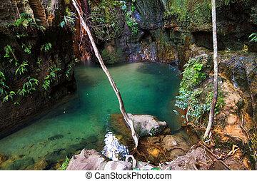 Isalo cascade pool
