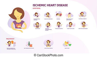 Ischemic Heart Disease infographics. Signs, symptoms, and treatment. Information poster with text and character. Flat vector illustration, horizontal.