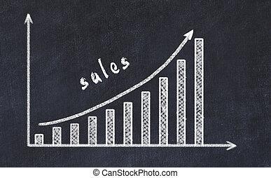 iscrizione, affari, grafico, su, vendite, lavagna, freccia, aumentare, disegno
