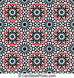 islámico, clásico, patrón