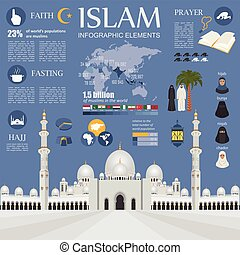 Islam infographic. Muslim culture. Vector illustration