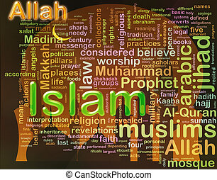 Wordcloud contains words related to 'islam'