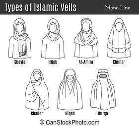 islamski, muslim, samica, kłobuk