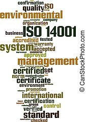 ISO 14001 word cloud