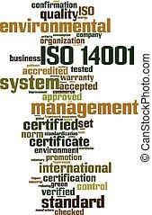 ISO 14001 word cloud