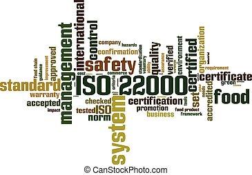 ISO 22000 word cloud