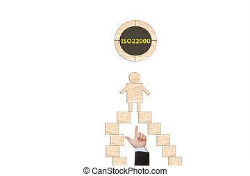 iso22000, specifying, για , αισθημάτων κλπ ασφάλεια , διεύθυνση