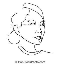 isolé, asiatique, linéaire, croquis, femme, profil, portrait