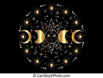 isolé, phases, soleil, année, roue, déesse, lune, païen, géométrie, fond, wiccan, système, blanc, planètes, circle., énergie, doré, symbole, transparent, triple, vecteur, orbites, lune, sacré