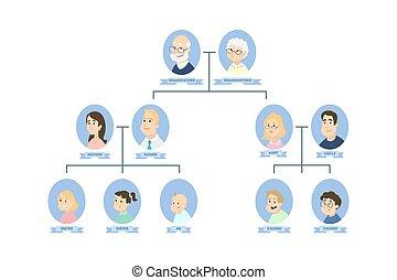 isolado, família, árvore.