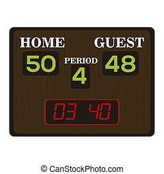 Isolated basketball score board