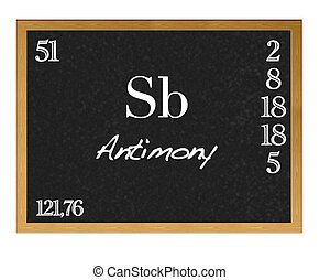 Isolated blackboard with periodic table, Antimony.