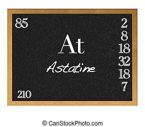 Astatine the most rare chemical element in the world clipart isolated blackboard with periodic table astatine urtaz Gallery