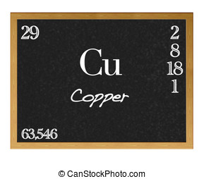 Copper. - Isolated blackboard with periodic table, Copper.