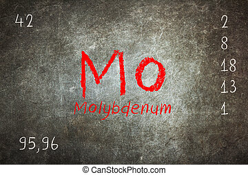 Isolated blackboard with periodic table, Molybdenum,...
