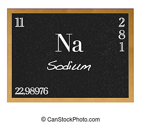 Sodium. - Isolated blackboard with periodic table, Sodium.