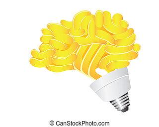 isolated brain Energy saving lightbulb on white background