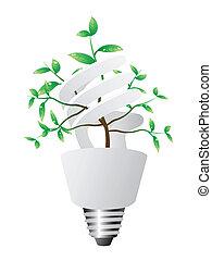 energy saving lightbulb with green plant