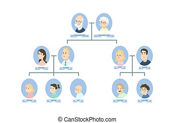 Isolated family tree.