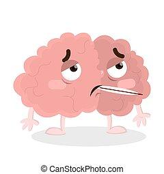 Isolated sick brain.