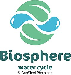 Isolated vector logo. Water cycle sign. Green leaf. Blue drops.