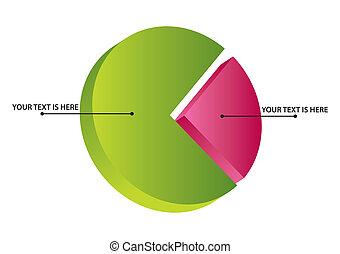 isométrico, gráfico circular