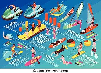 isométrico, infographics, deporte agua