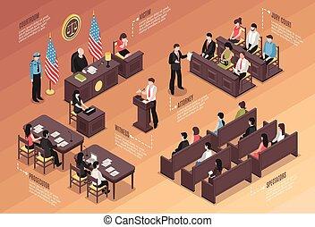 isométrico, magistratura, infographics