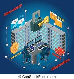 isométrico, servidor, ataque, ddos, plantilla