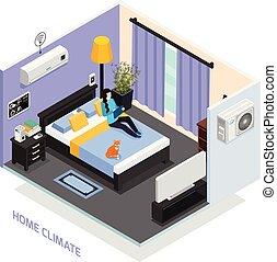 isométrique, composition, climat, maison