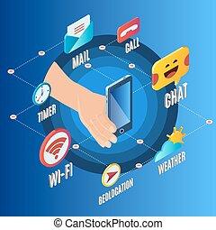 isométrique, concept, électronique, gadget