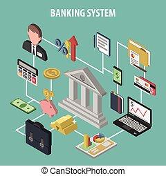 isométrique, concept, banque