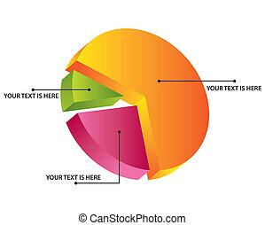 isométrique, graphique circulaire
