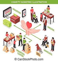 isométrique, illustration, charité
