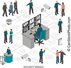 isométrique, infographics, sécurité