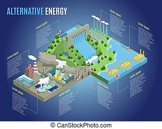 Isometric Alternative Energy Infographic Template