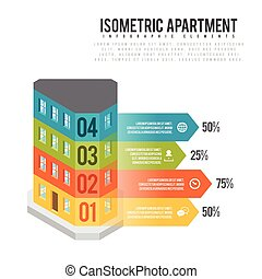 Isometric Apartment Infographic