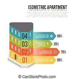 Isometric Apartment Infographic