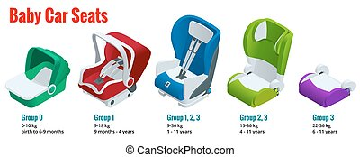 Isometric baby car seat group 0,1,2,3 vector illustration ...