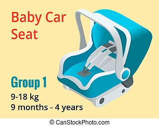 Isometric baby car seat group 1 vector illustration. Road Safety Type of child restraint rearward-facing baby seat, forward-facing child seat, booster cushion