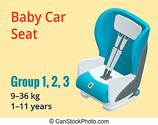 Isometric baby car seat group 1,2,3 vector illustration. Road Safety Type of child restraint rearward-facing baby seat, forward-facing child seat, booster cushion